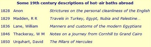 Books describing the Turkish bath